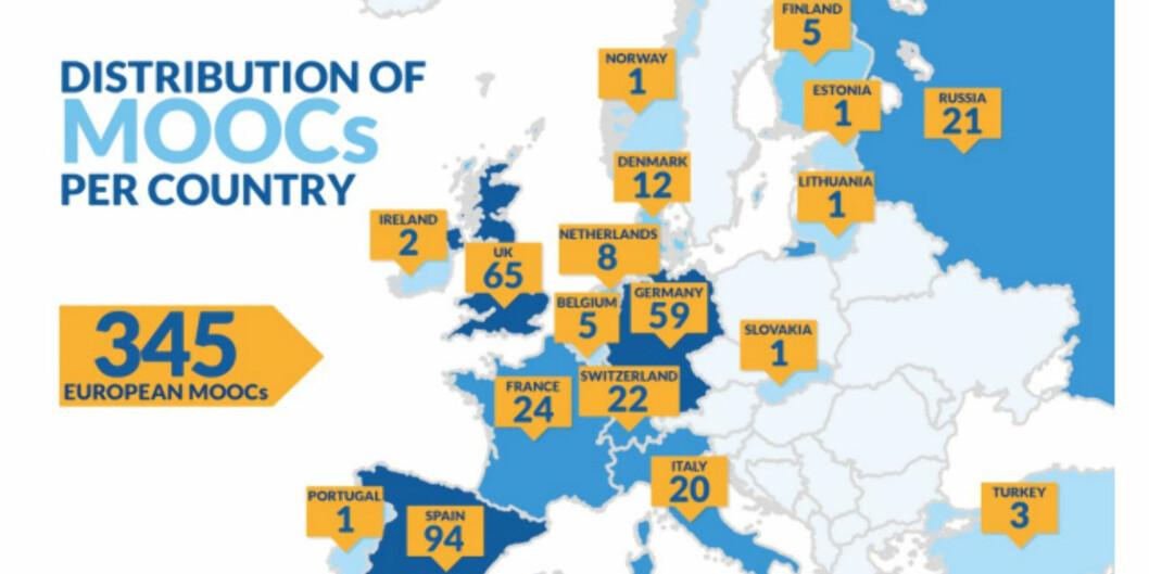 """Europeiske <span class=""""caps"""">MOOC</span> etter land, etter fag og som andel av registrerte <span class=""""caps"""">MOOC</span>. Per 31. oktober 2013. Illustrasjon: <span class=""""caps"""">MOOC</span>-utvalgets førstedelrapport Foto: MOOC-utvalgets første delrapport"""