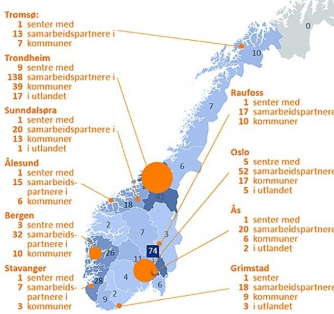 Bildet viser samarbeidspartnerne til SFIene i landet. Foto: Forskningsrådet