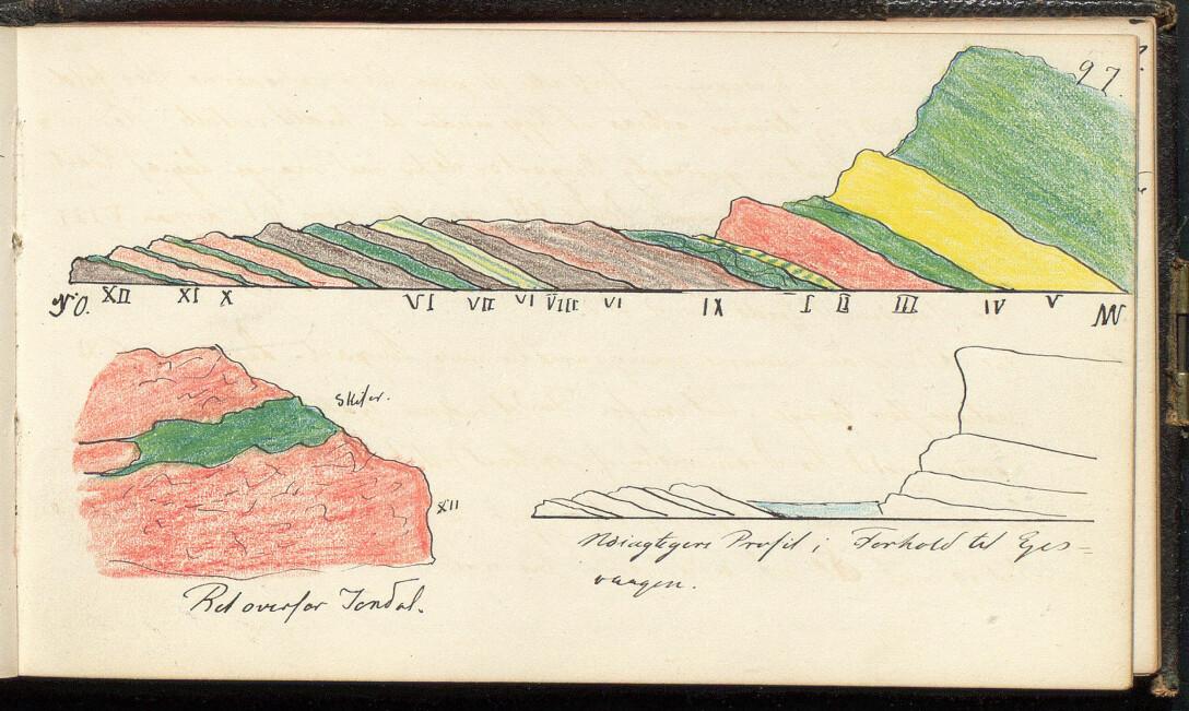 Fra Thomas Christian Thomassens feltbok, «Dagbog ført under Reiser i Søndre Bergenhus sommeren 1877», tirsdag 7. august 1877, fra Jondal.