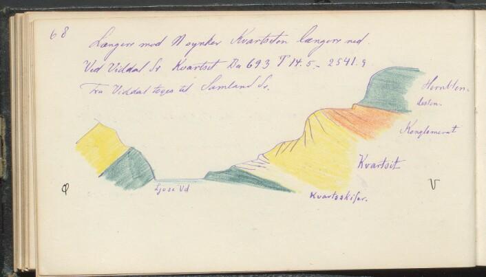 Fra turen fra fjellet Jonstein ned til Samland, lørdag 27. juli 1878. Fra Thomassens feltbok.
