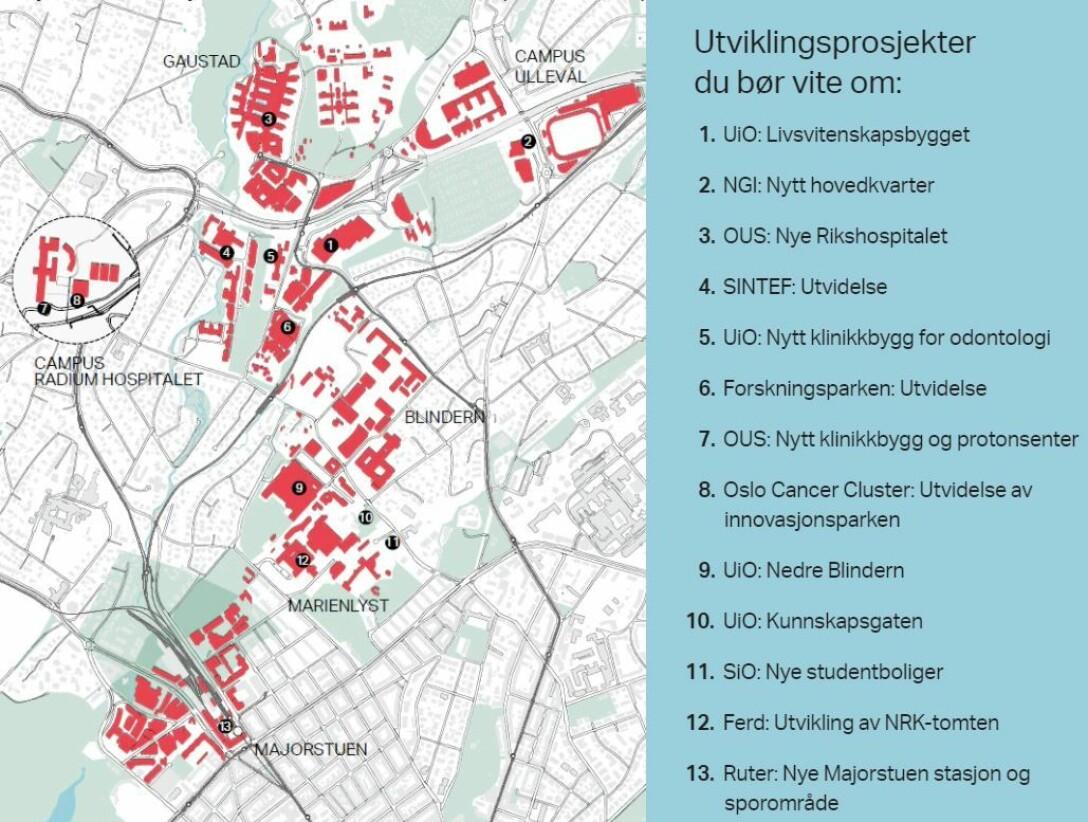 Utviklingsprosjekter i Oslo Science City.