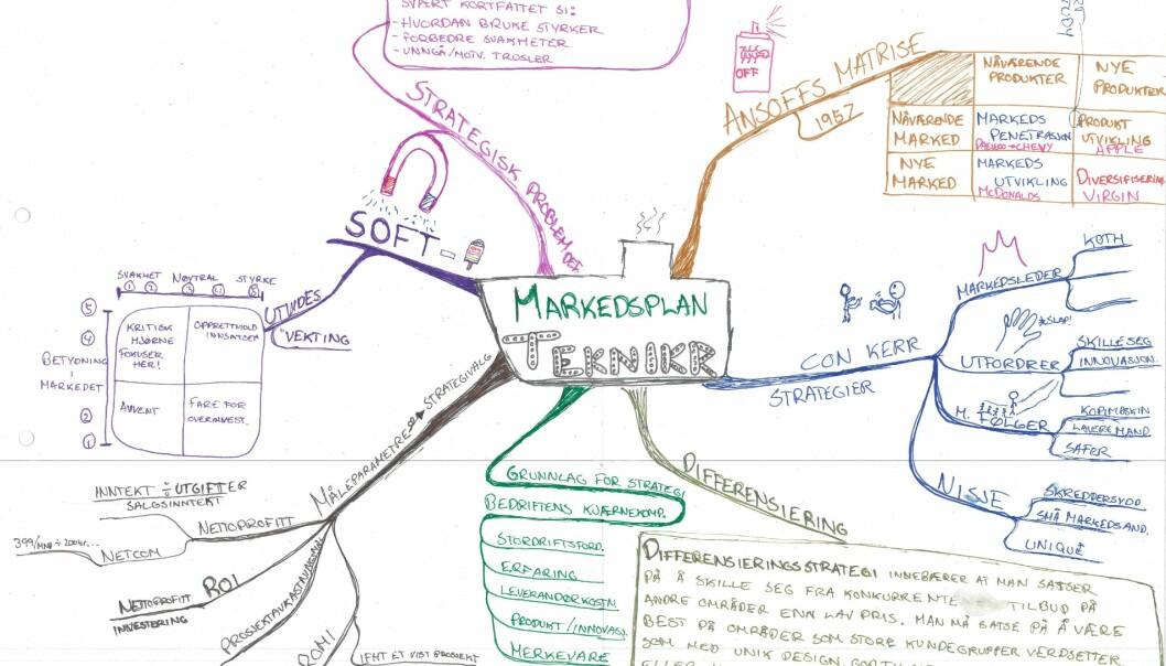 Her er et eksempel på et av Magnus Ingebrigtsens oversiktskart.
