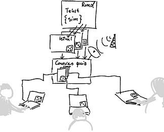 Slik lagde underviserne «juksesikker» eksamen