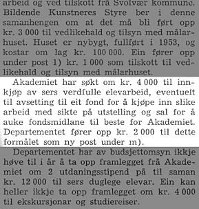 Slik så den første bevilgningen fra Kirke- og undervisningsdepartementet ut i 1954.